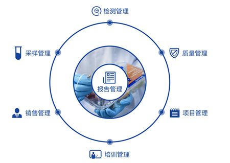 现代实验室信息管理系统LIMS的特色