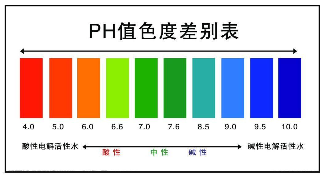 洗面奶的弱酸性PH值