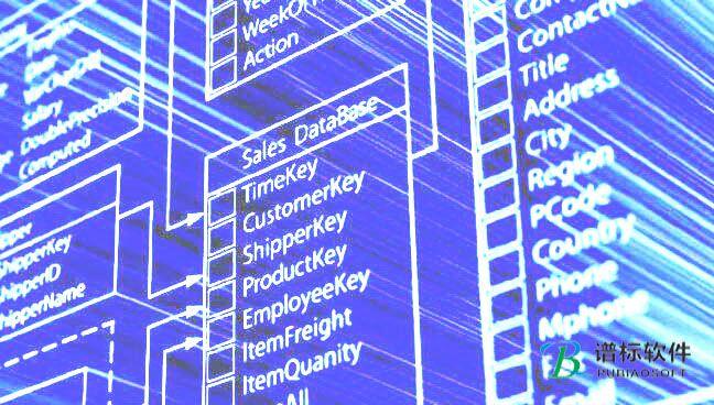 实验室信息管理系统lims的目的