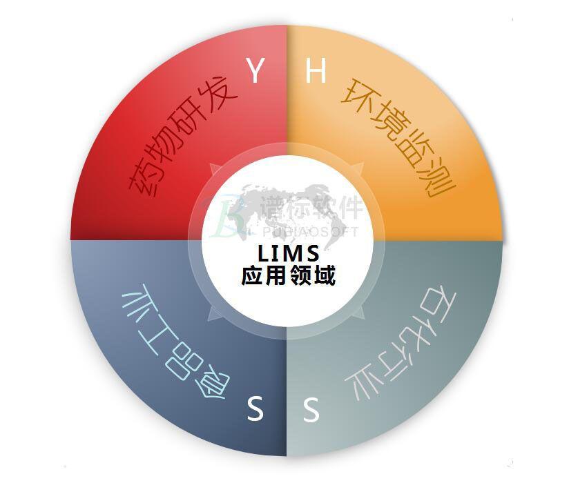 LIMS实验室信息管理系统应用的四大领域