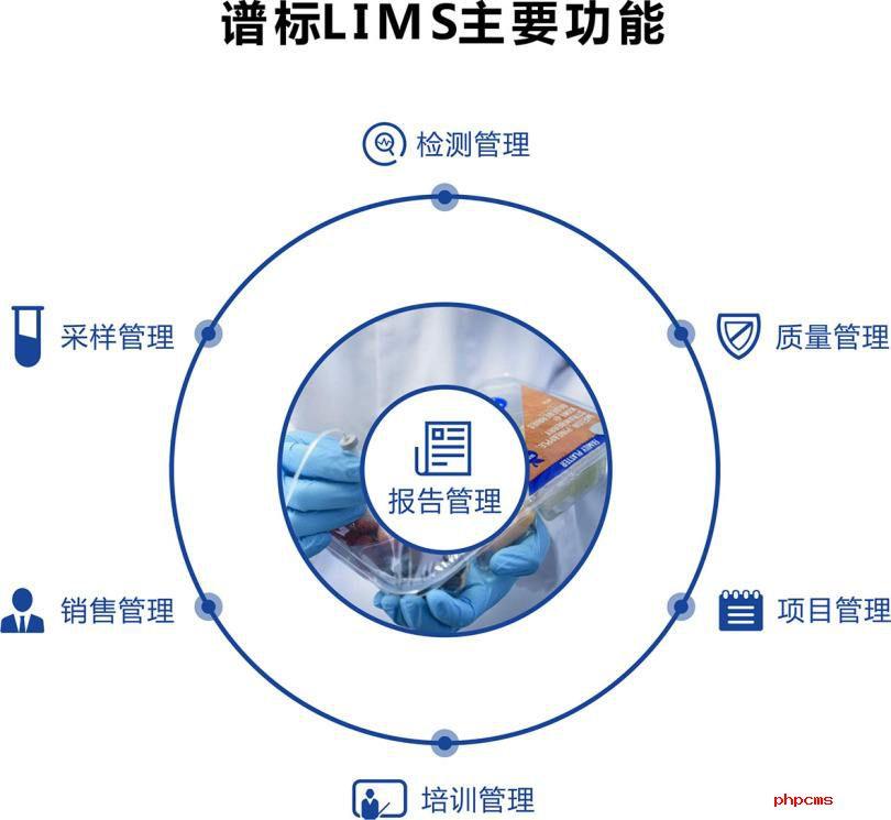 谱标LIMS软件