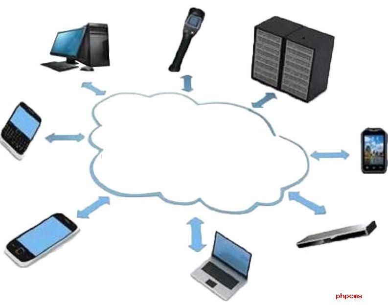 智能LIMS系统软件的优势你知道吗